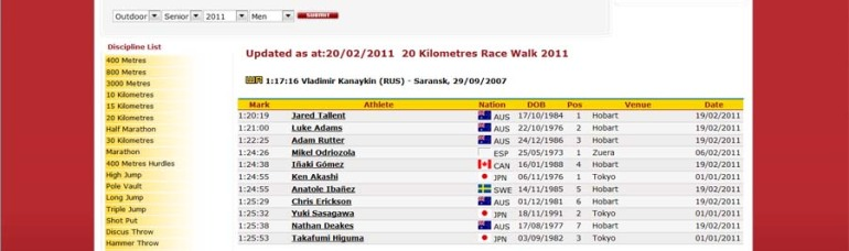 Inaki Gomez on the IAAF Top List